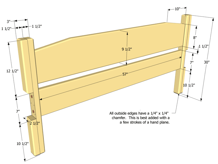 width of a queen size bed 2