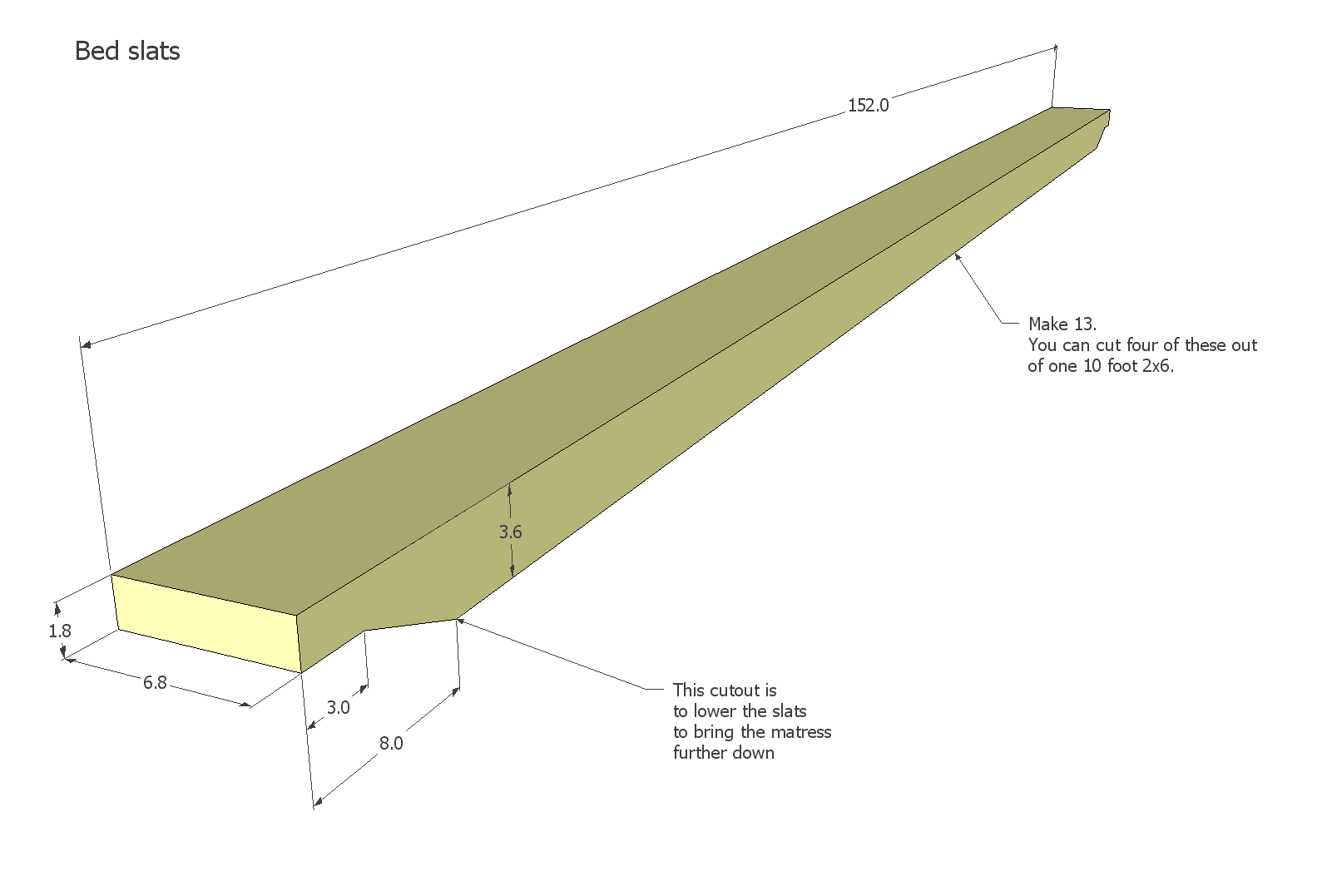 Permalink to plans for building a platform bed frame