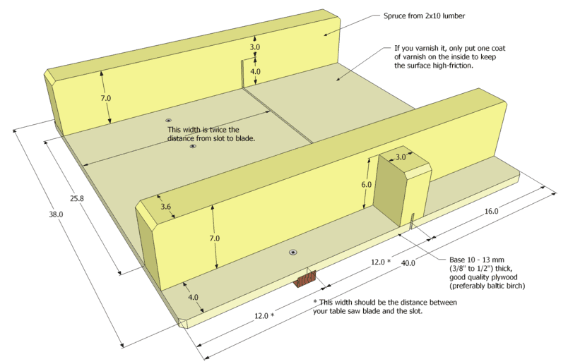 Table Saw Plan