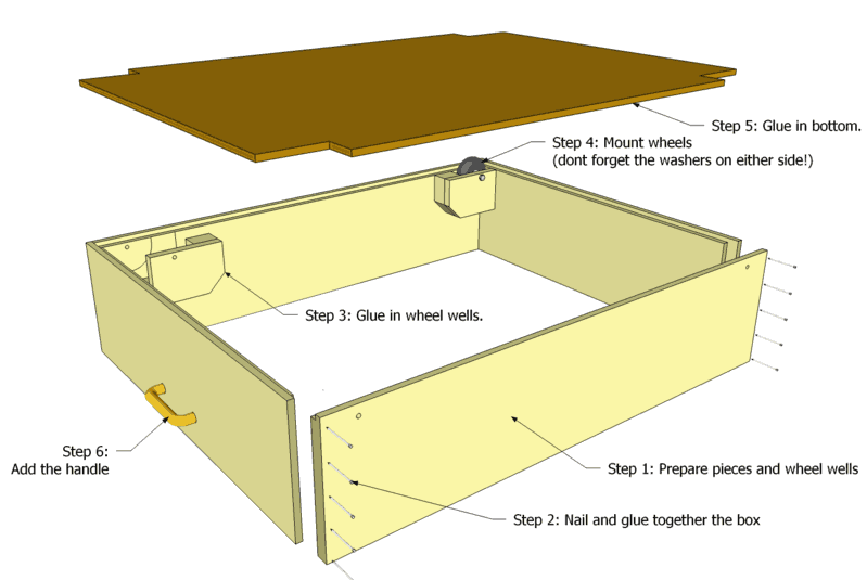 under bed drawers plans