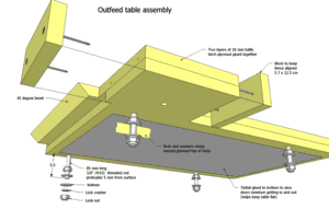 Wooden 12 jointer plans for sale for 12 inch table saws for sale