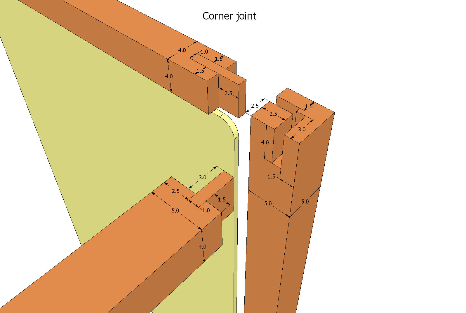 Router table plans for Table joints