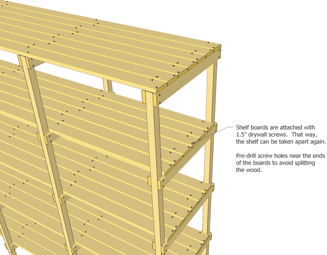The 'ladders' of the shelf are nailed and glued together, but the ...