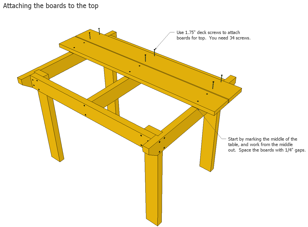 also have the plans in SketchUp of this table that you can download ...