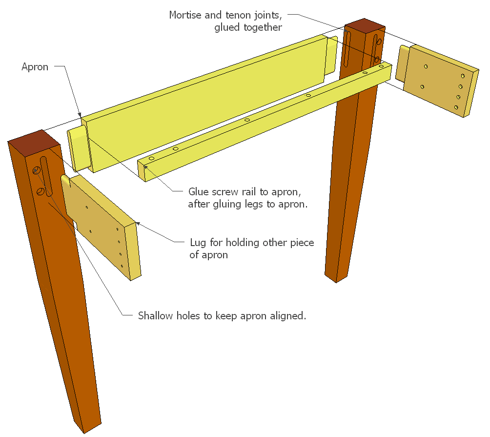 Table legs woodworking plans review